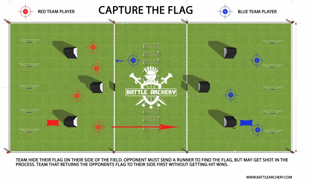 archery tag game mode capture the flag